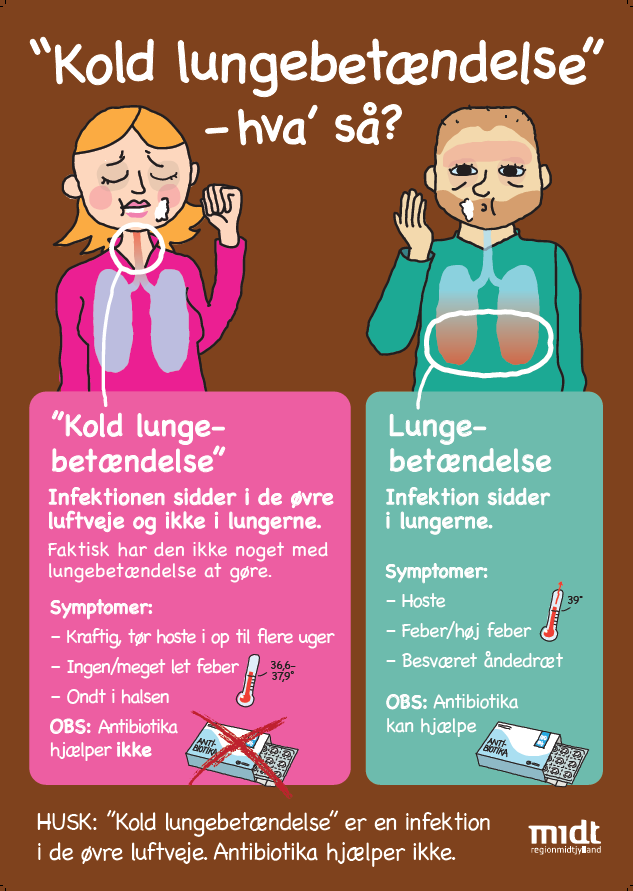 feber symptomer